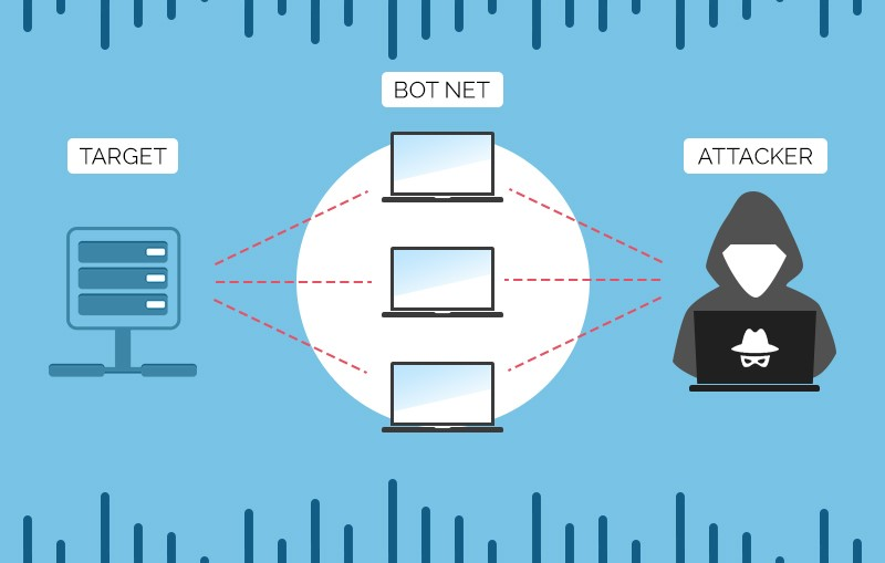 How to Stop a DDos Attack on WordPress Website